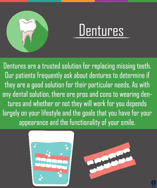 Dentures and Partial Dentures Fairborn, OH